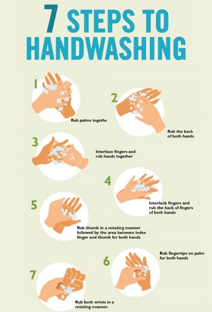 Washing hands with soap and water to help prevent the coronavirus COVID-19.